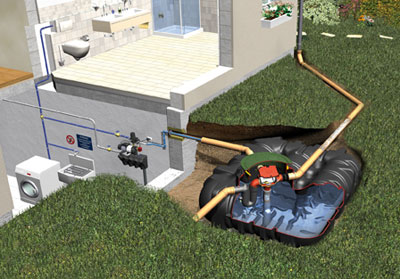 Flach- Erdtank Platin Haus Eco-Plus befahrbar 3.000 Liter Graf 390210 Bild 2