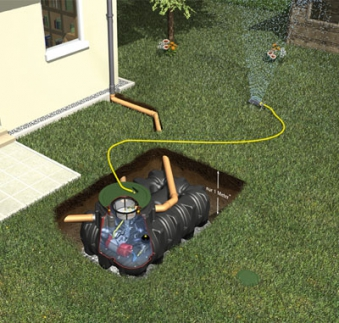 Flachtank Platin Garten-Komfort Set befahrbar 1.500 Liter Graf 390205 Bild 2