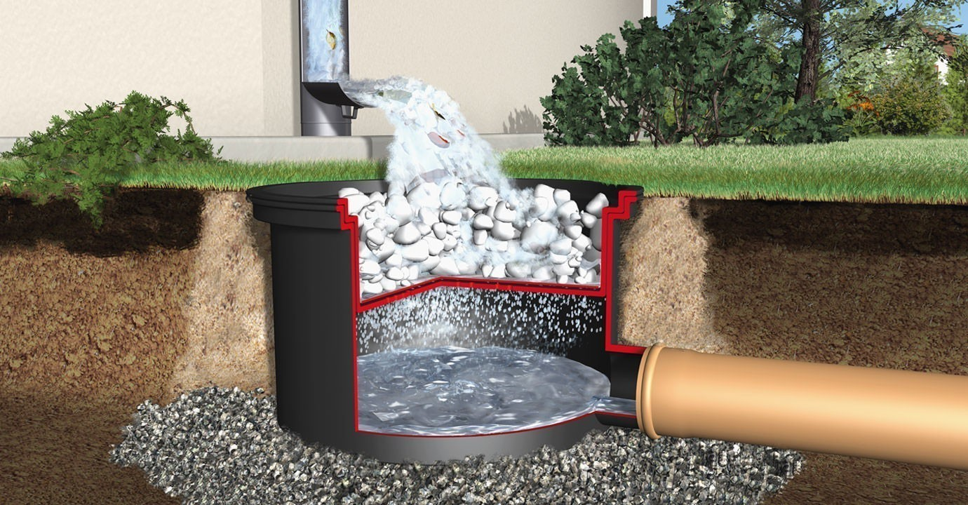 regenwasserfilter filtertopf garantia 340003 bei. Black Bedroom Furniture Sets. Home Design Ideas