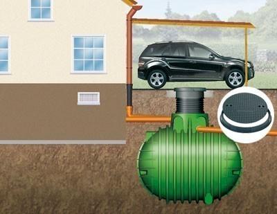 Regenwasser-Erdtank Columbus PKW befahrbar 3.700L GARANTIA 200043 Bild 1