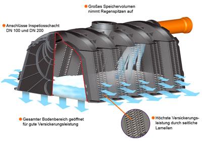 sicker tunnel 300l pkw befahrbar graf 410097 garantia. Black Bedroom Furniture Sets. Home Design Ideas